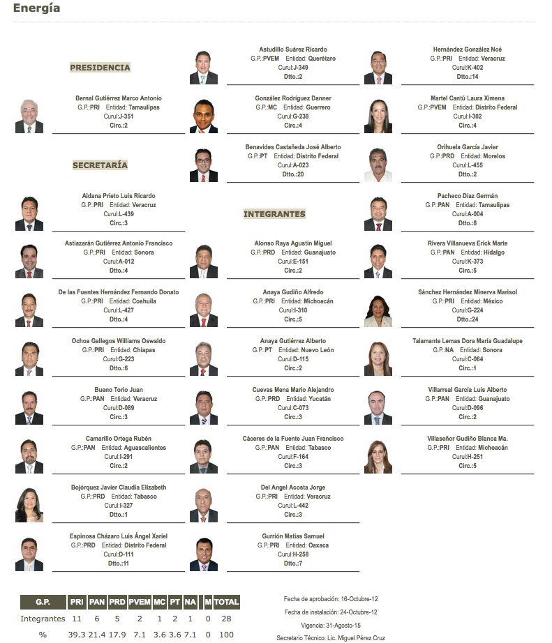 diputados_comite